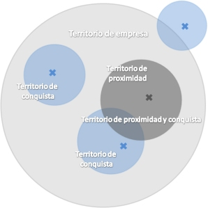 Territorios Geomarketing