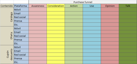 """mapa purchase funnel"""